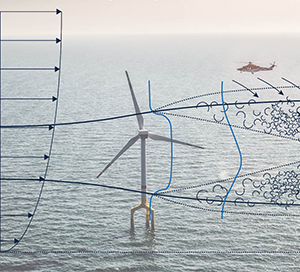 Effect of wind turbine turbulence on offshore helicopter operations